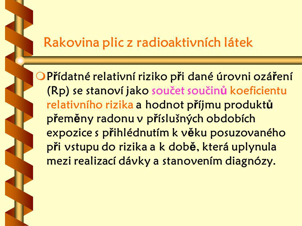 Rakovina plic z radioaktivních látek