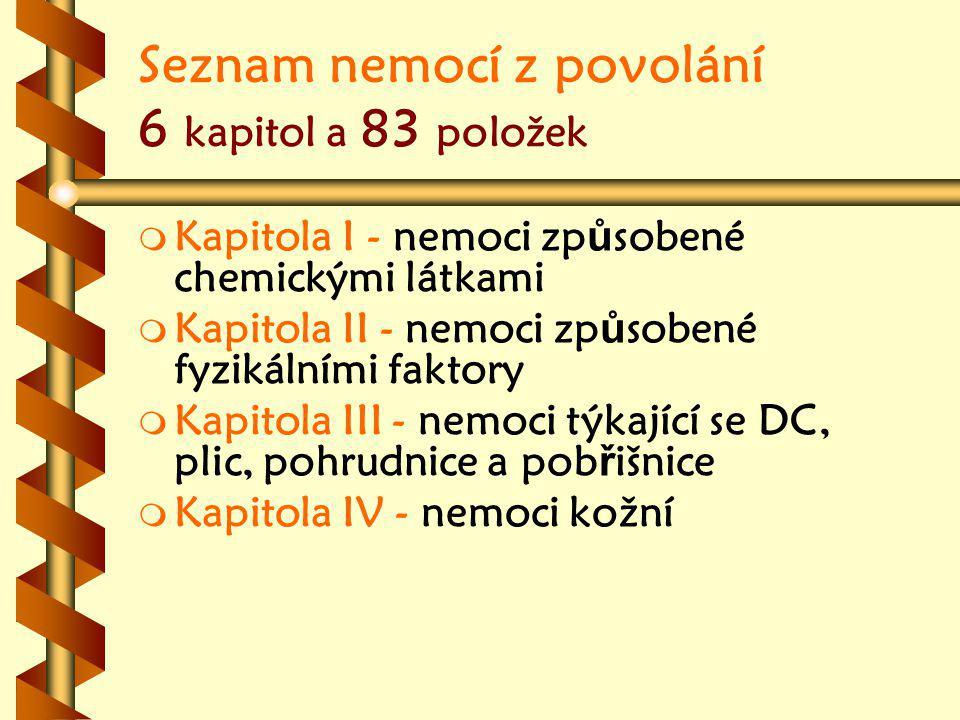 Seznam nemocí z povolání 6 kapitol a 83 položek