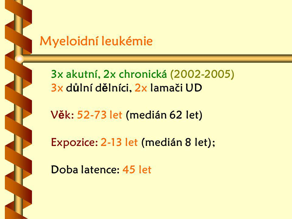 Myeloidní leukémie 3x akutní, 2x chronická (2002-2005)