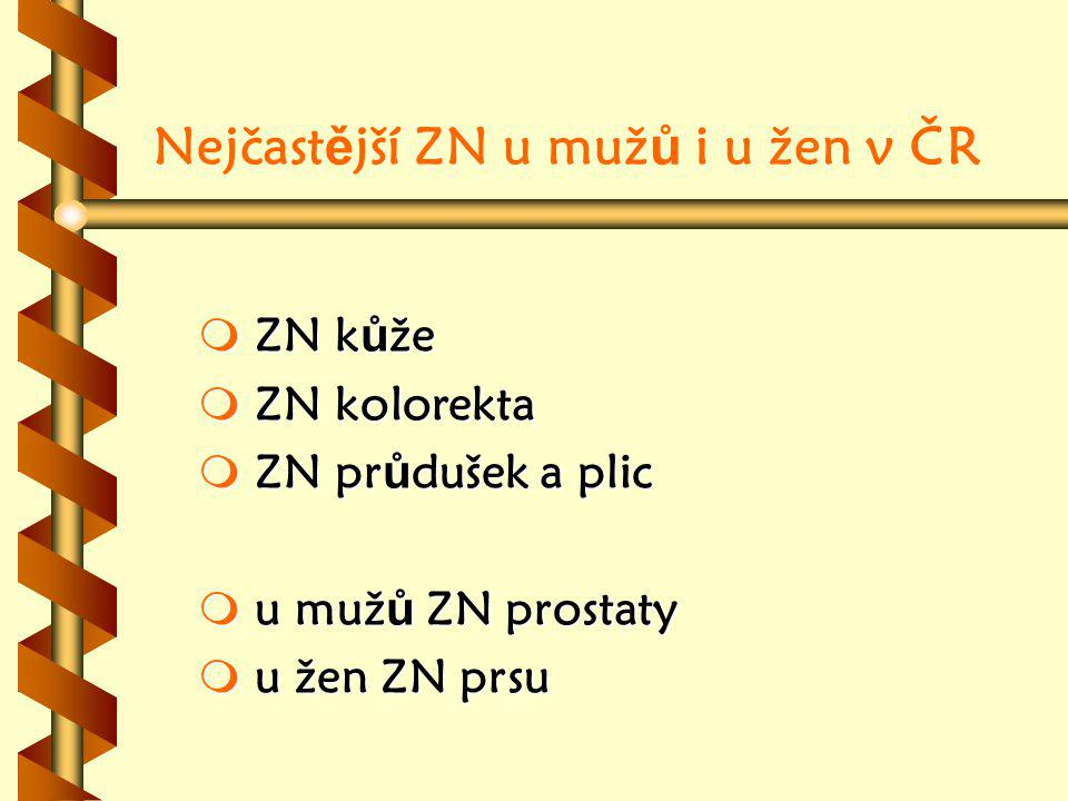 Nejčastější ZN u mužů i u žen v ČR