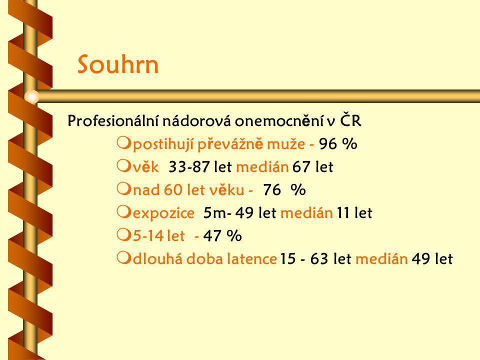 Souhrn Profesionální nádorová onemocnění v ČR