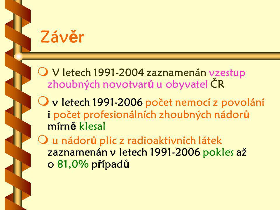Závěr V letech 1991-2004 zaznamenán vzestup zhoubných novotvarů u obyvatel ČR.