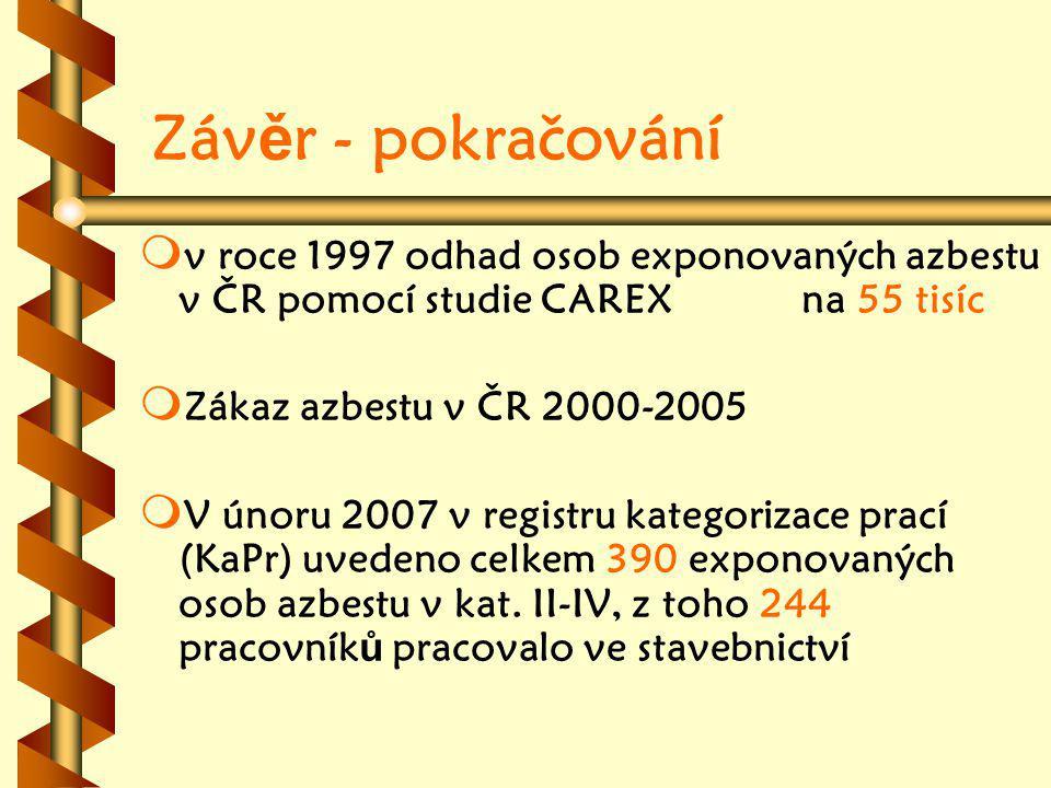 Závěr - pokračování v roce 1997 odhad osob exponovaných azbestu v ČR pomocí studie CAREX na 55 tisíc.