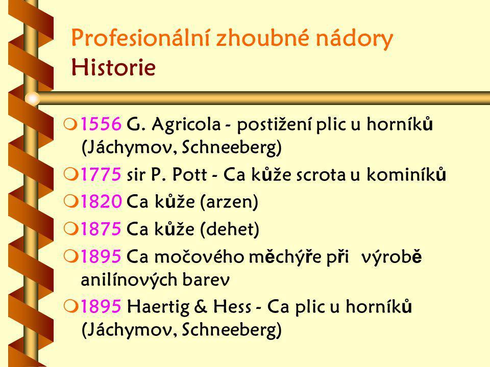 Profesionální zhoubné nádory Historie