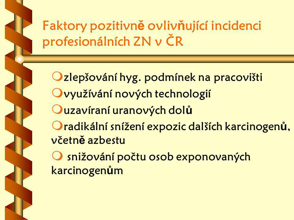 Faktory pozitivně ovlivňující incidenci profesionálních ZN v ČR