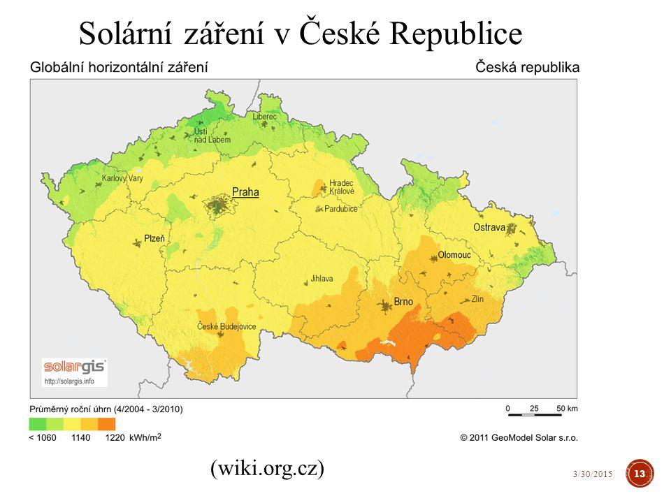 Solární záření v České Republice