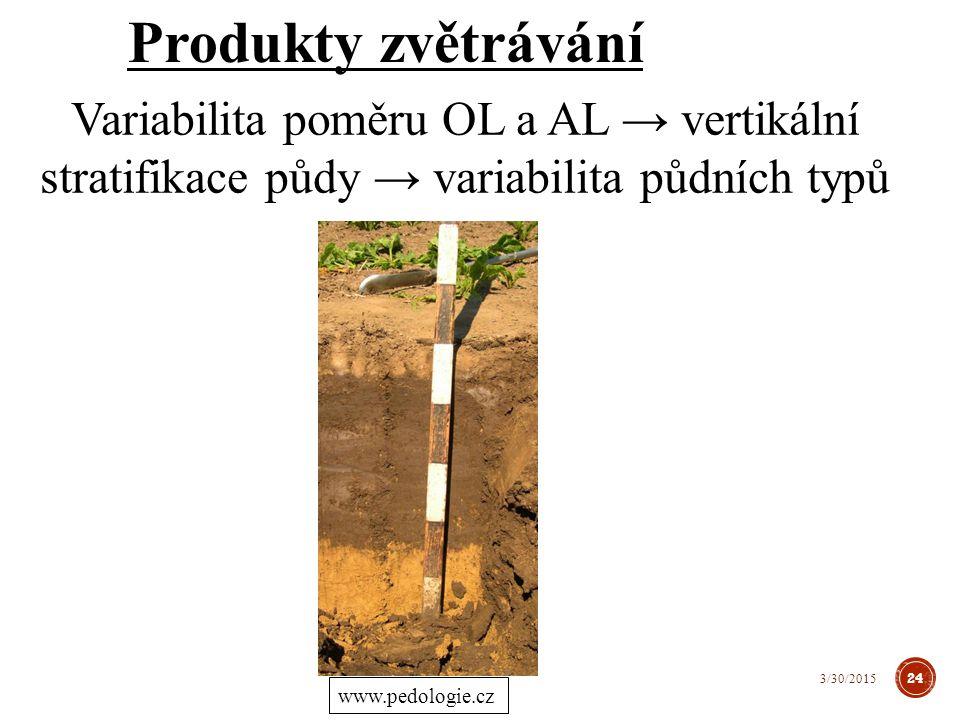 Produkty zvětrávání Variabilita poměru OL a AL → vertikální stratifikace půdy → variabilita půdních typů.