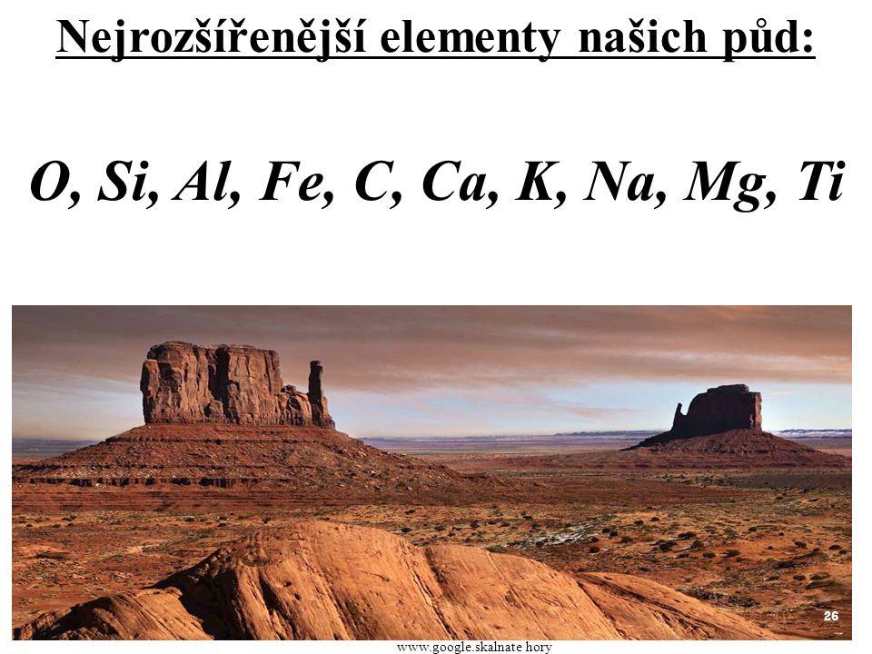 Nejrozšířenější elementy našich půd: