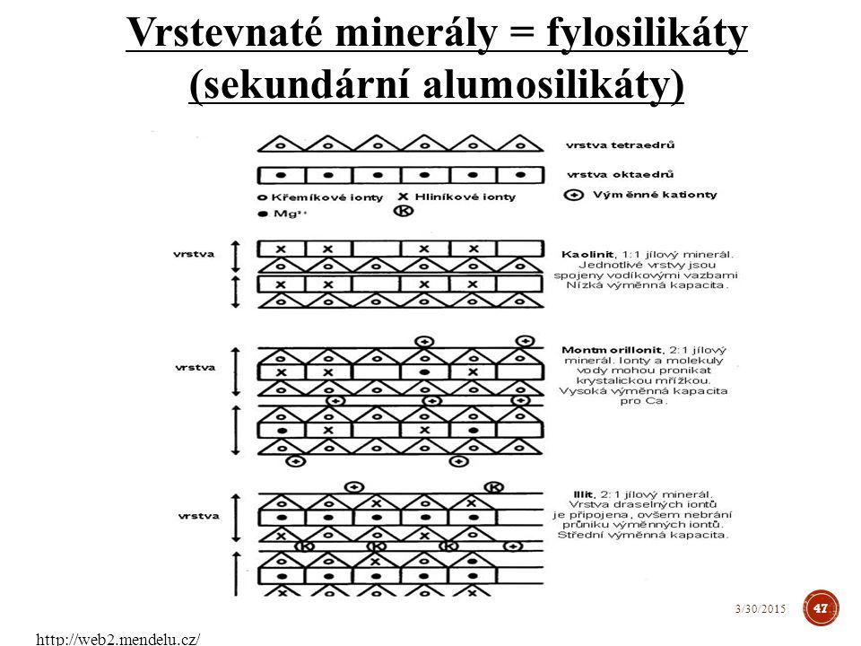 Vrstevnaté minerály = fylosilikáty (sekundární alumosilikáty)