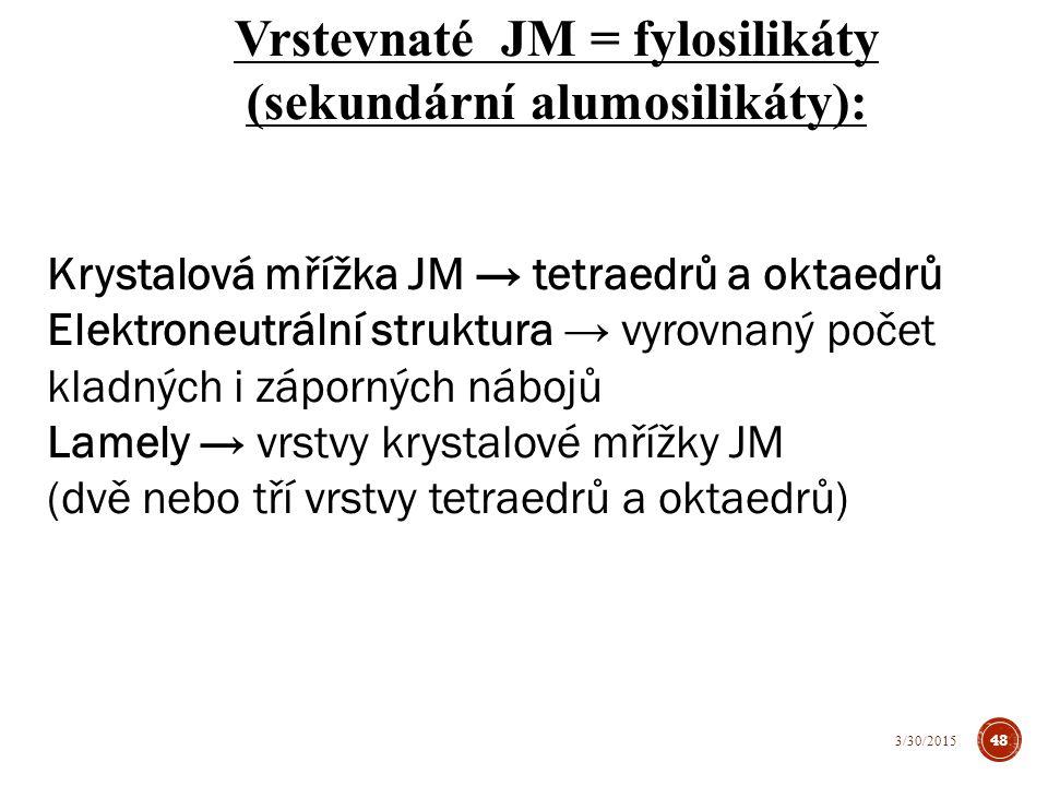 Vrstevnaté JM = fylosilikáty (sekundární alumosilikáty):