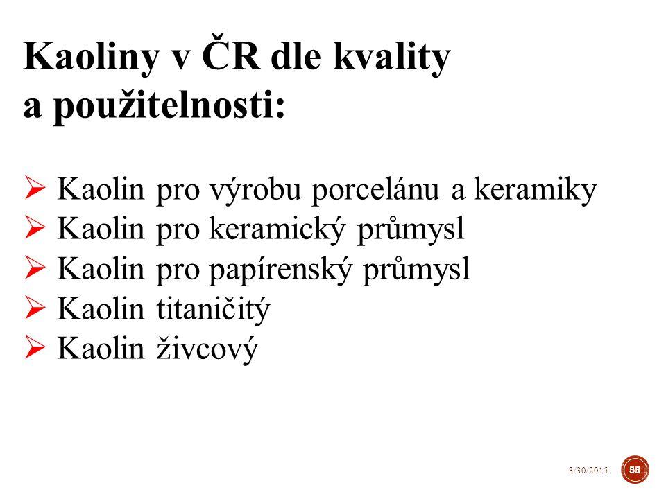 Kaoliny v ČR dle kvality a použitelnosti: