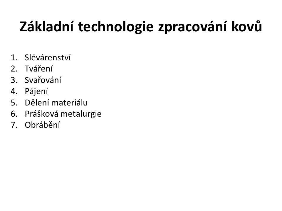 Základní technologie zpracování kovů