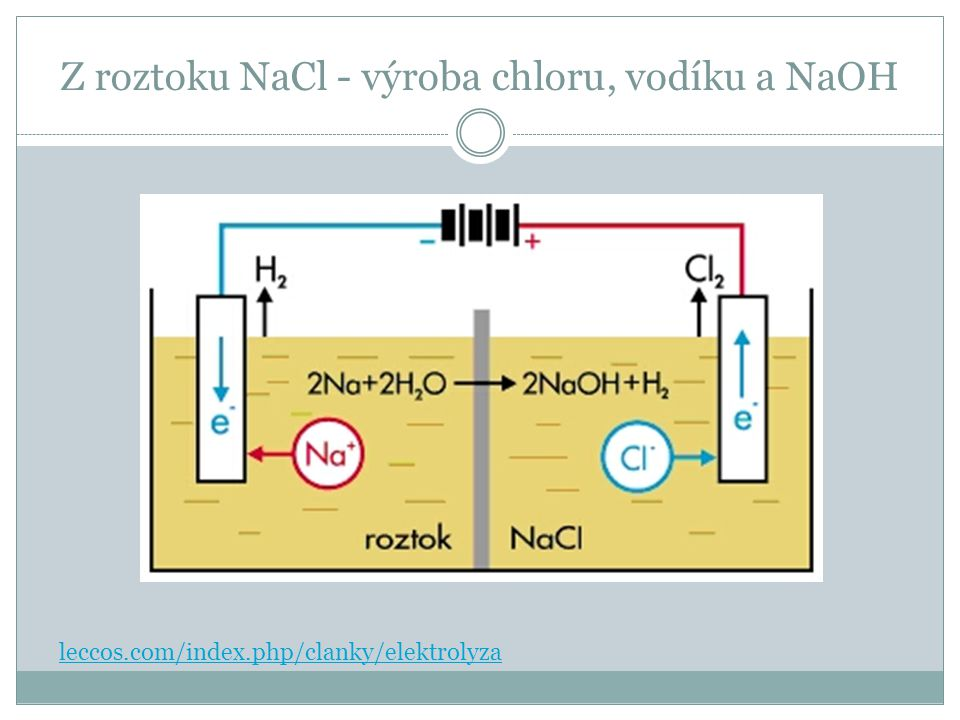 Z roztoku NaCl - výroba chloru, vodíku a NaOH