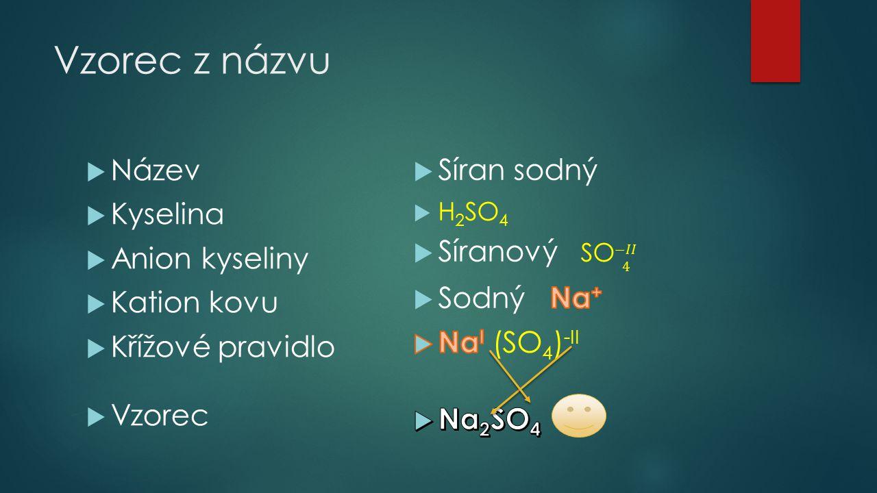 Vzorec z názvu Název Síran sodný Kyselina Síranový SO −𝐼𝐼 4