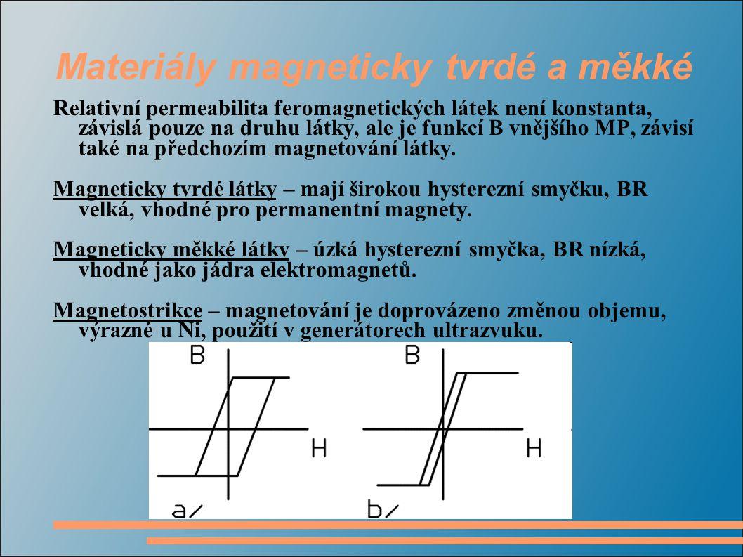 Materiály magneticky tvrdé a měkké