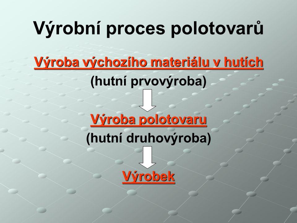 Výrobní proces polotovarů
