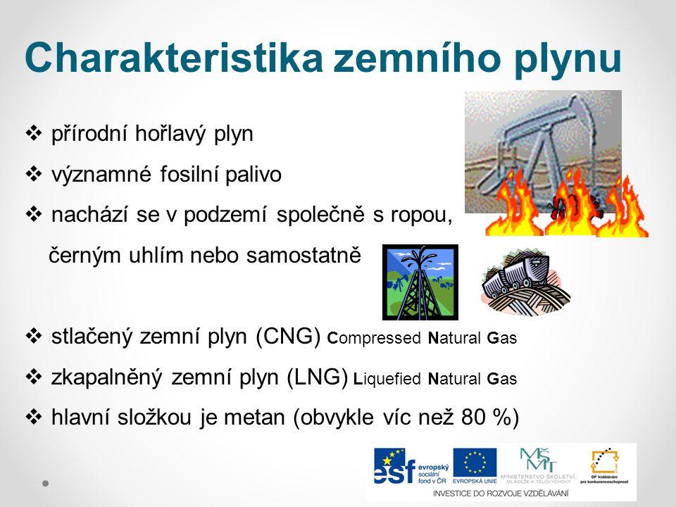 Charakteristika zemního plynu