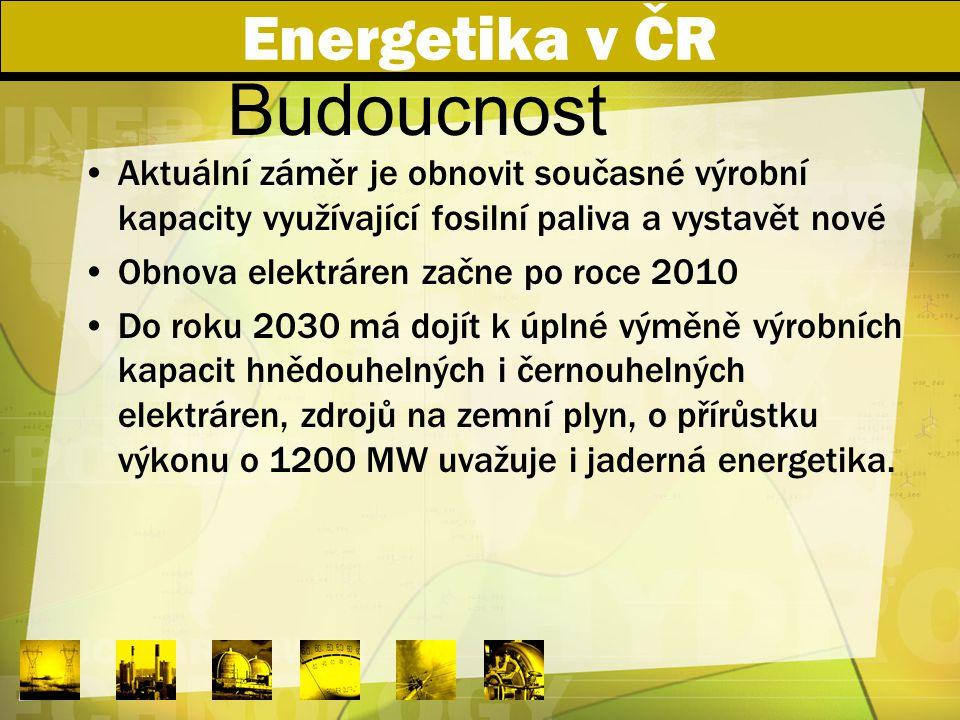 Budoucnost Energetika v ČR