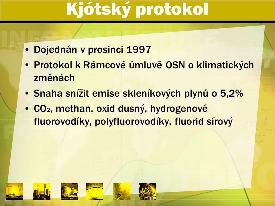 Kjótský protokol Dojednán v prosinci 1997