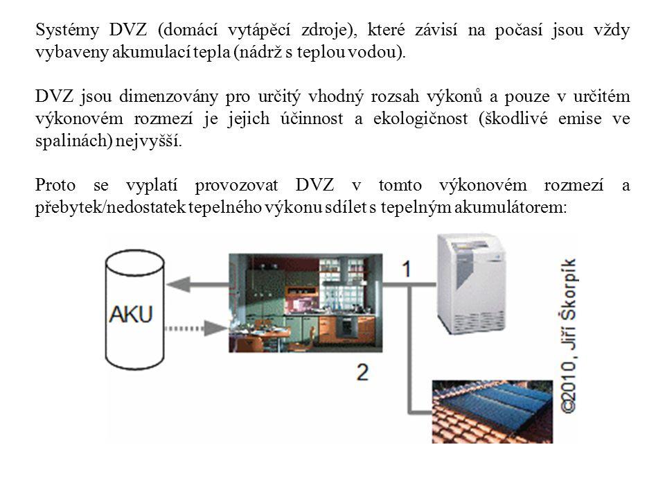 Systémy DVZ (domácí vytápěcí zdroje), které závisí na počasí jsou vždy vybaveny akumulací tepla (nádrž s teplou vodou).
