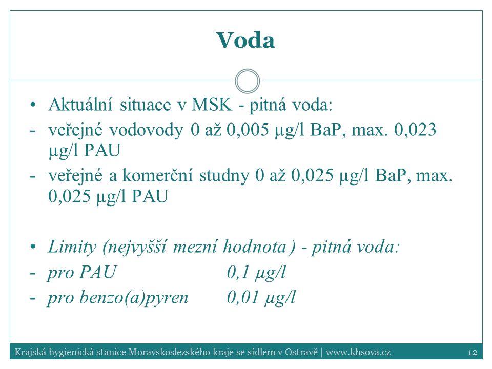 Voda Aktuální situace v MSK - pitná voda: