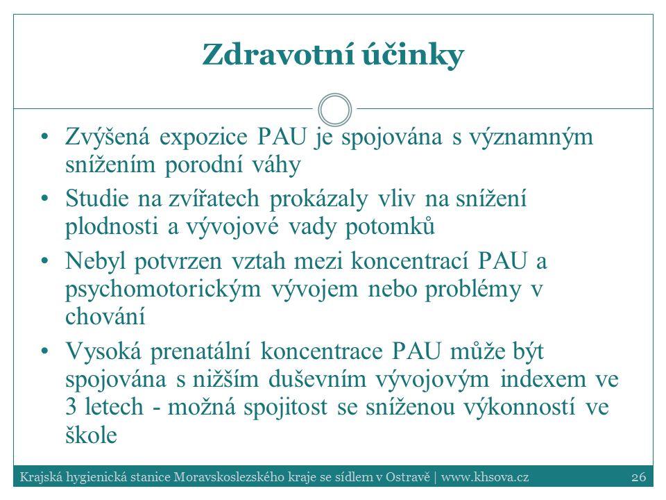 Zdravotní účinky Zvýšená expozice PAU je spojována s významným snížením porodní váhy.