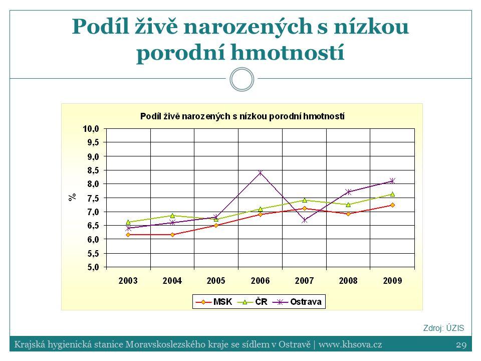 Podíl živě narozených s nízkou porodní hmotností