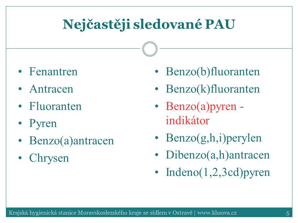 Nejčastěji sledované PAU