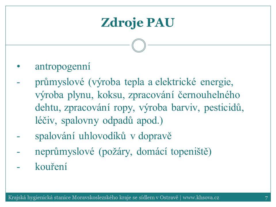 Zdroje PAU antropogenní