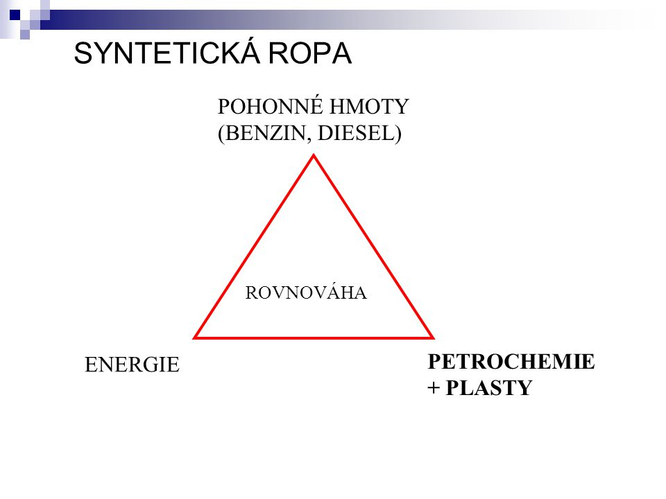 SYNTETICKÁ ROPA POHONNÉ HMOTY (BENZIN, DIESEL) PETROCHEMIE + PLASTY