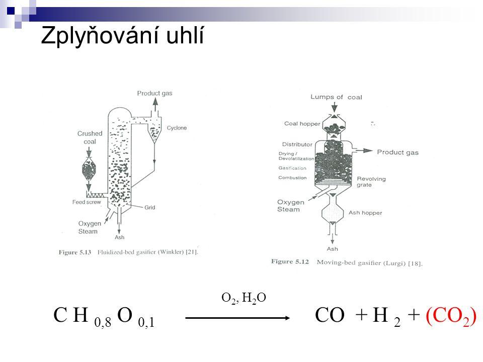 Zplyňování uhlí O2, H2O C H 0,8 O 0,1 CO + H 2 + (CO2)