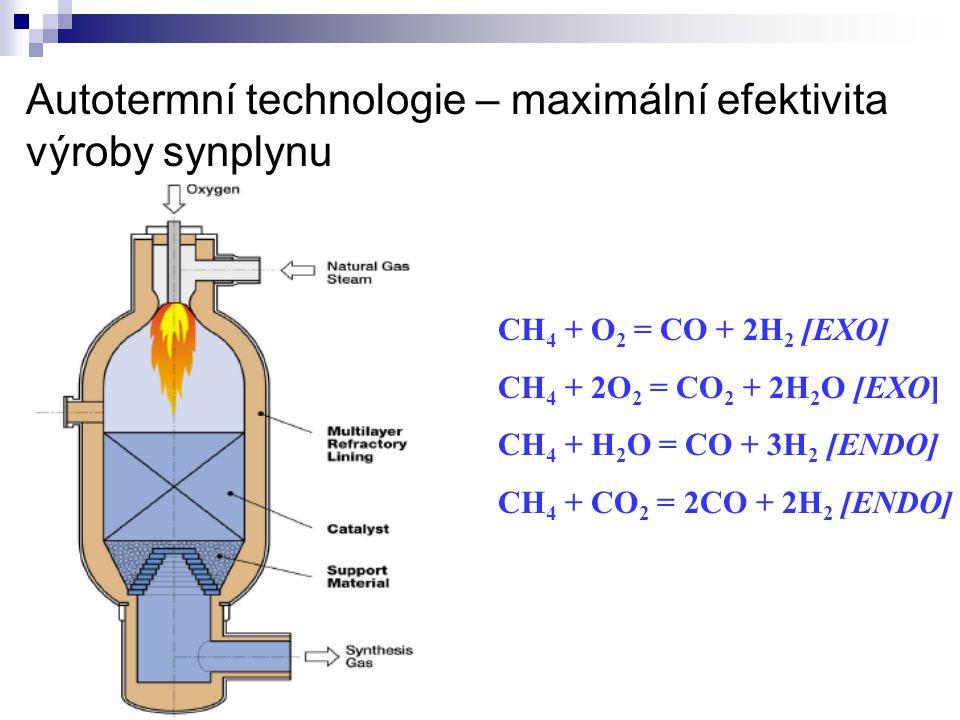 Autotermní technologie – maximální efektivita výroby synplynu