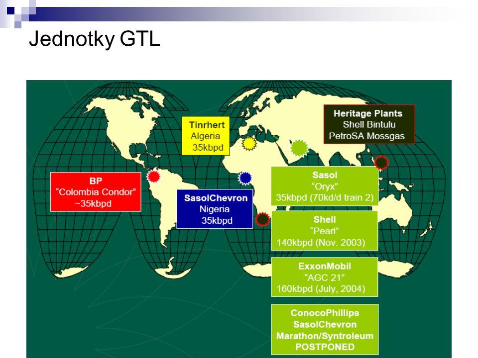 Jednotky GTL