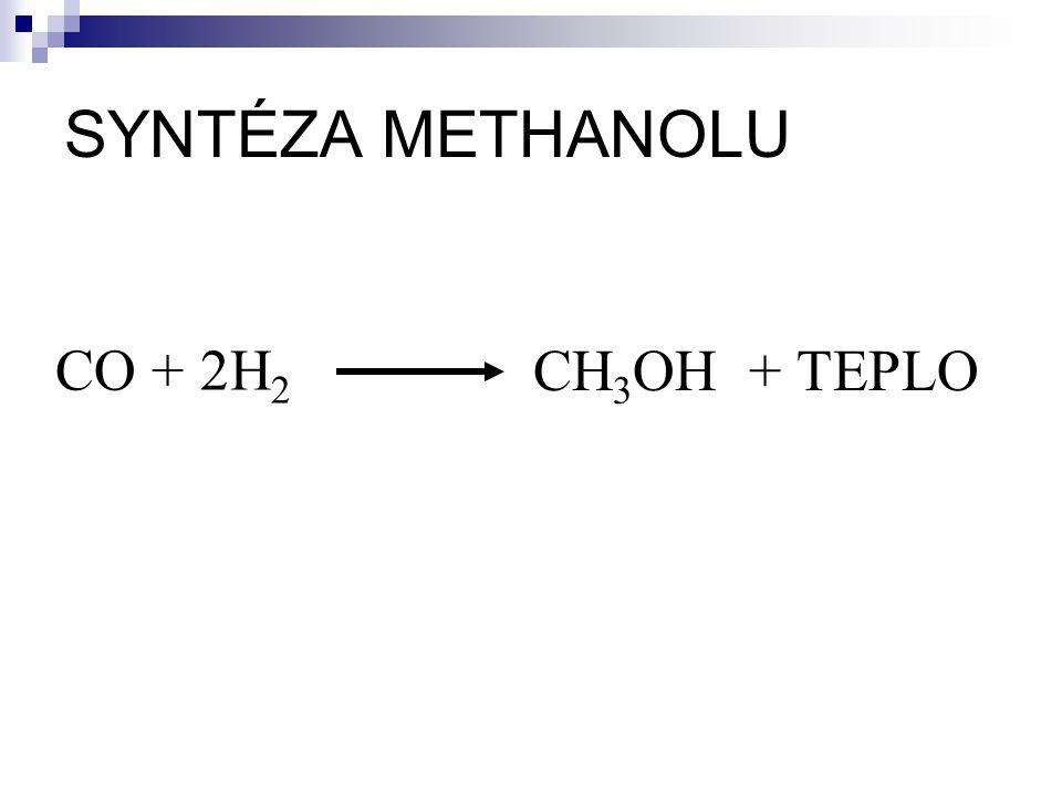 SYNTÉZA METHANOLU CO + 2H2 CH3OH + TEPLO
