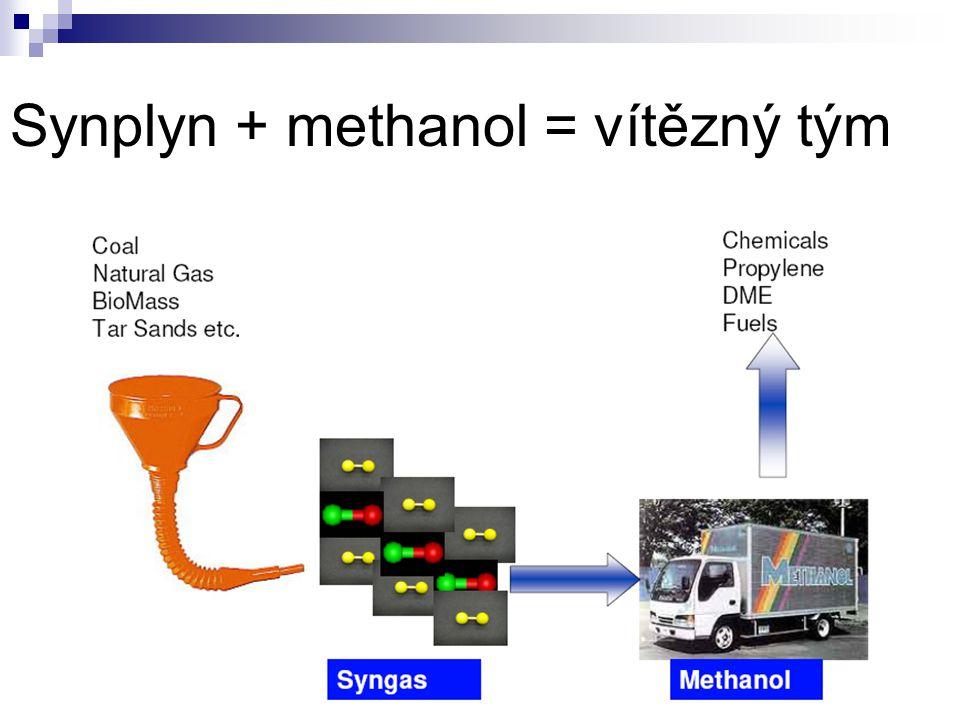 Synplyn + methanol = vítězný tým