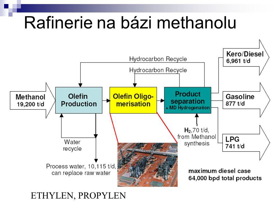 Rafinerie na bázi methanolu