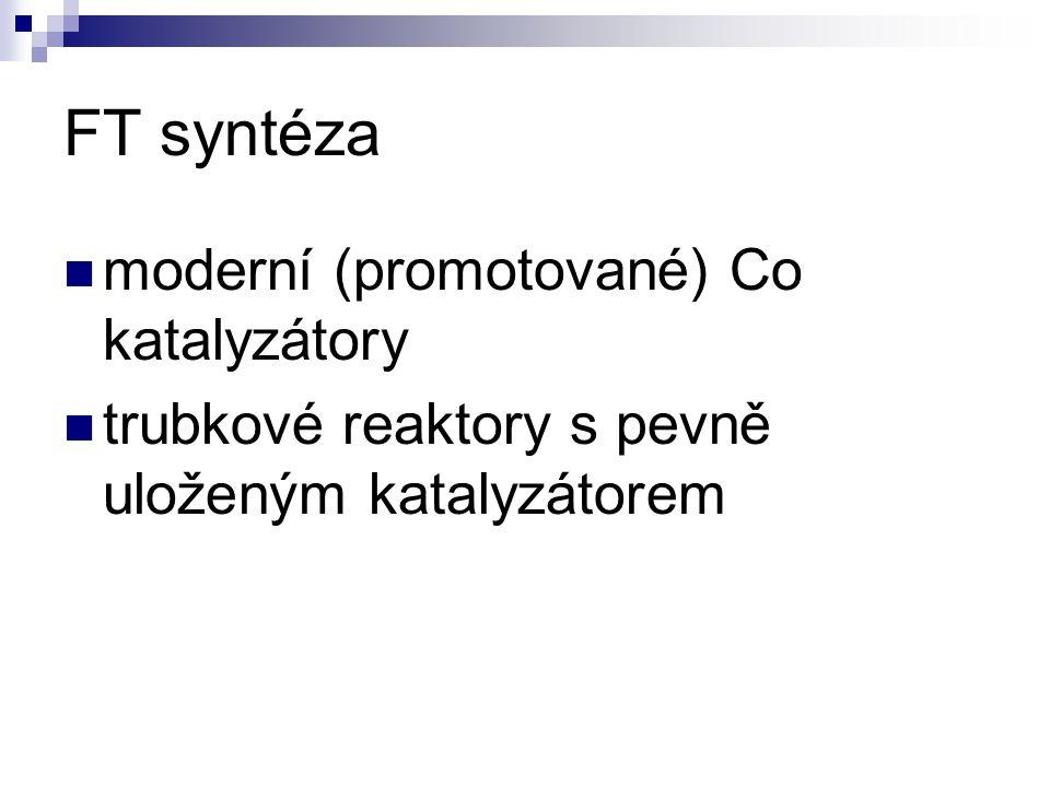 FT syntéza moderní (promotované) Co katalyzátory