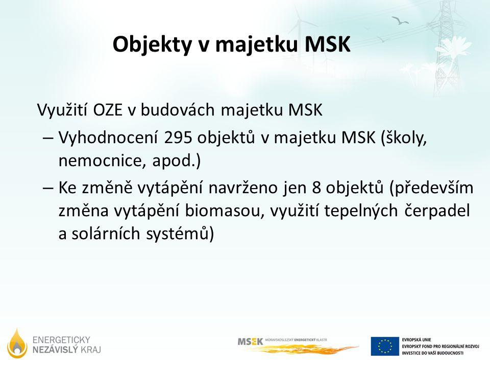 Objekty v majetku MSK Využití OZE v budovách majetku MSK