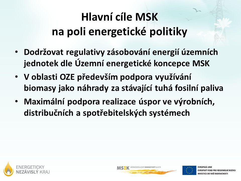 Hlavní cíle MSK na poli energetické politiky