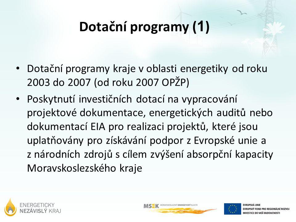 Dotační programy (1) Dotační programy kraje v oblasti energetiky od roku 2003 do 2007 (od roku 2007 OPŽP)