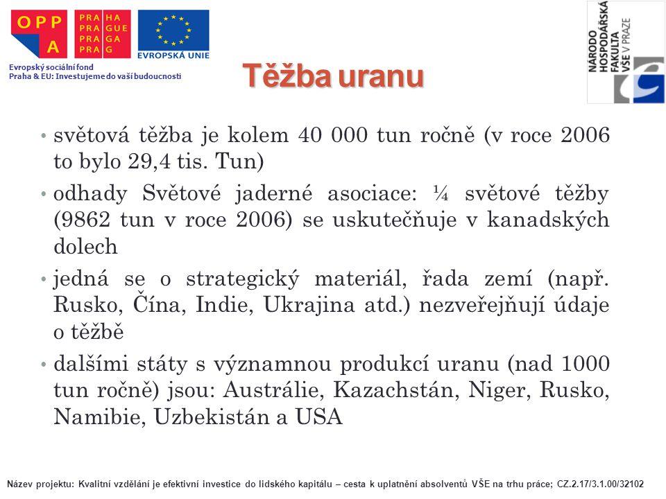 Těžba uranu Evropský sociální fond. Praha & EU: Investujeme do vaší budoucnosti.