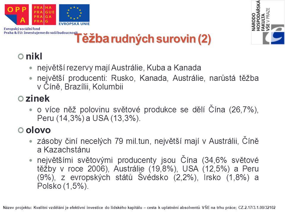 Těžba rudných surovin (2)