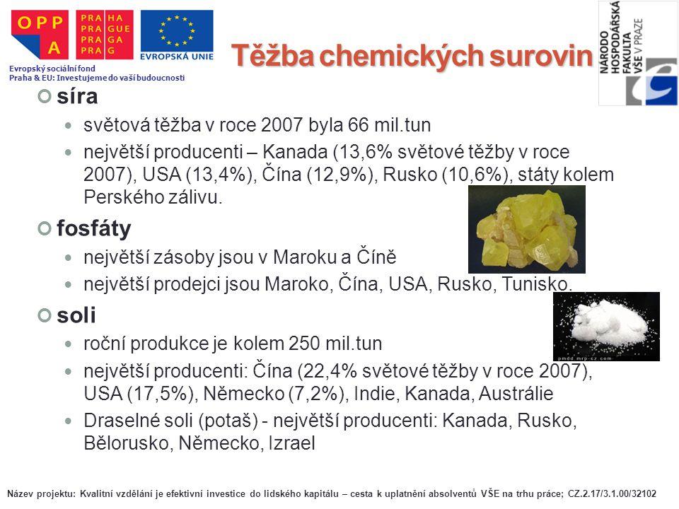 Těžba chemických surovin