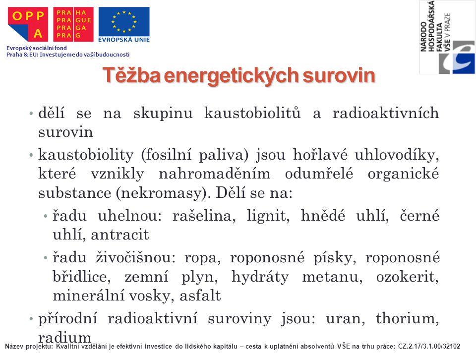Těžba energetických surovin
