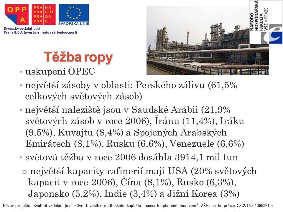 Těžba ropy uskupení OPEC