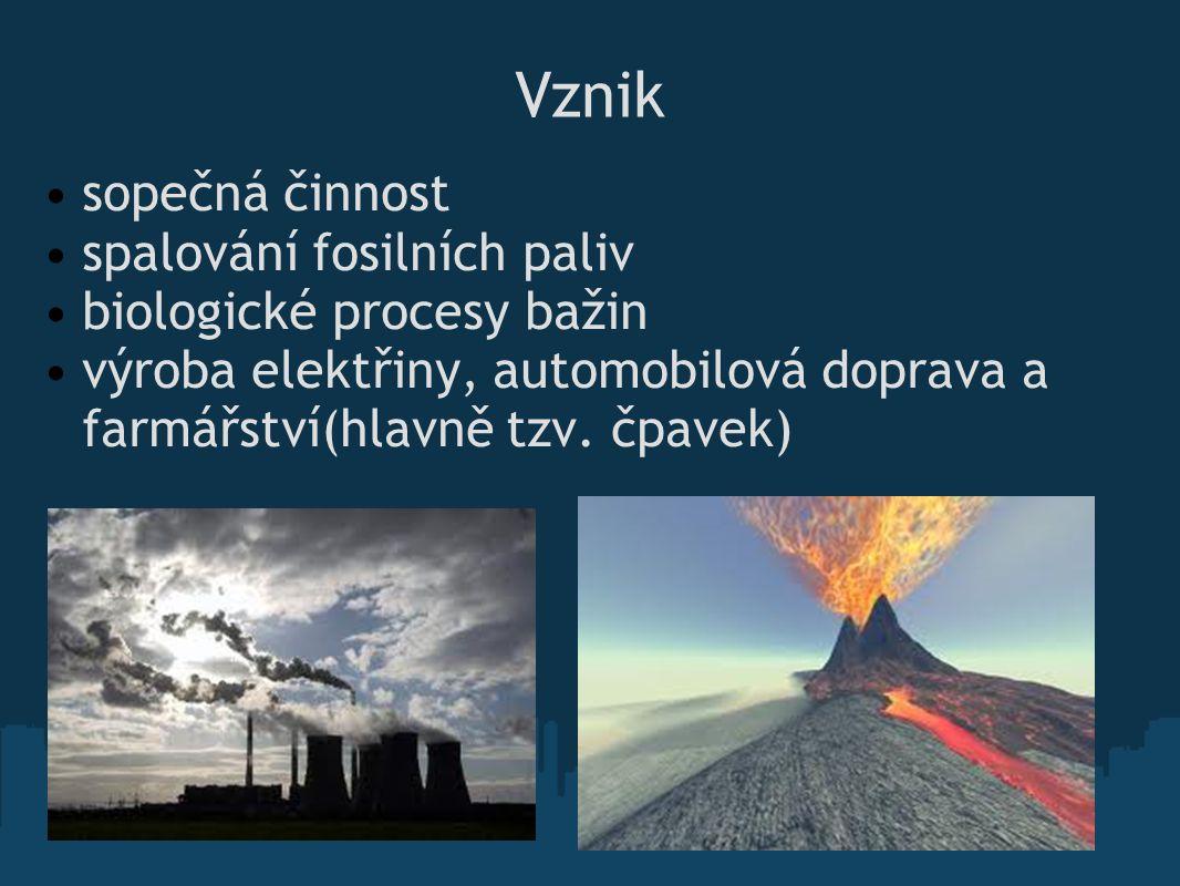 Vznik sopečná činnost spalování fosilních paliv