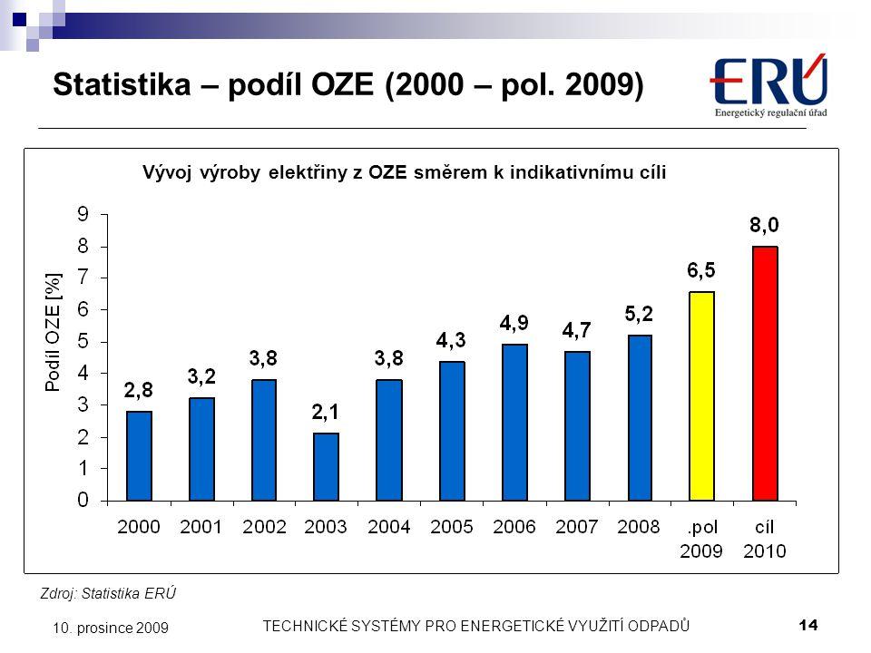 Statistika – podíl OZE (2000 – pol. 2009)