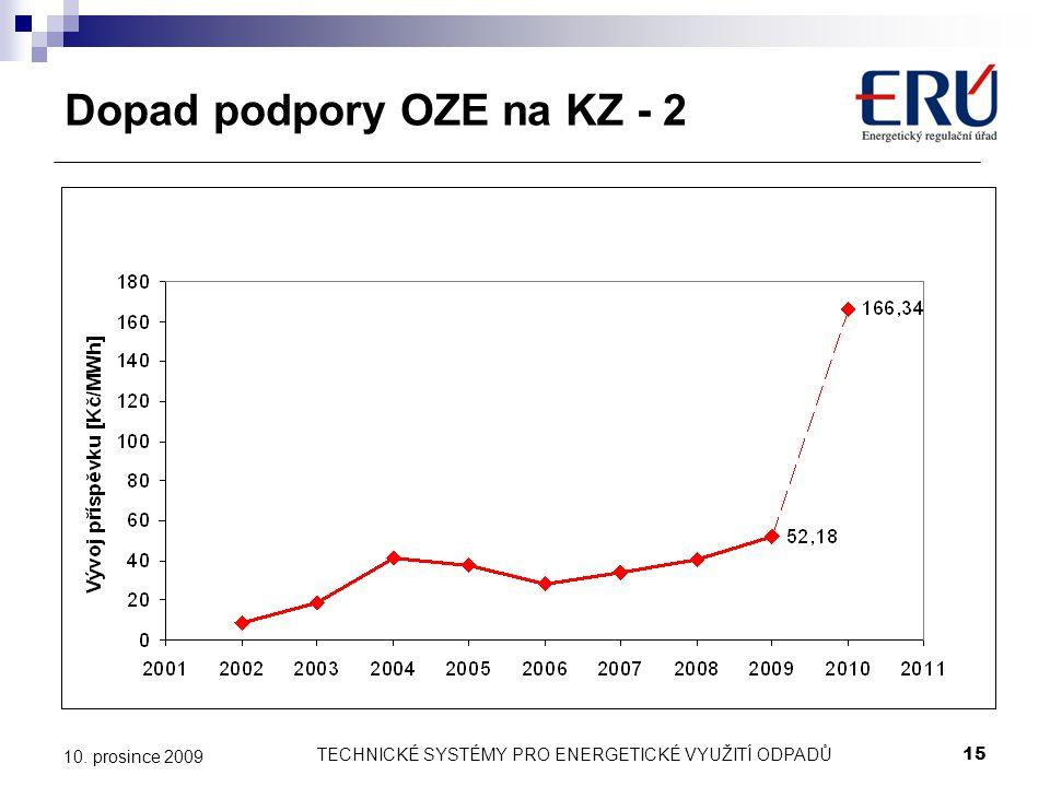 Dopad podpory OZE na KZ - 2