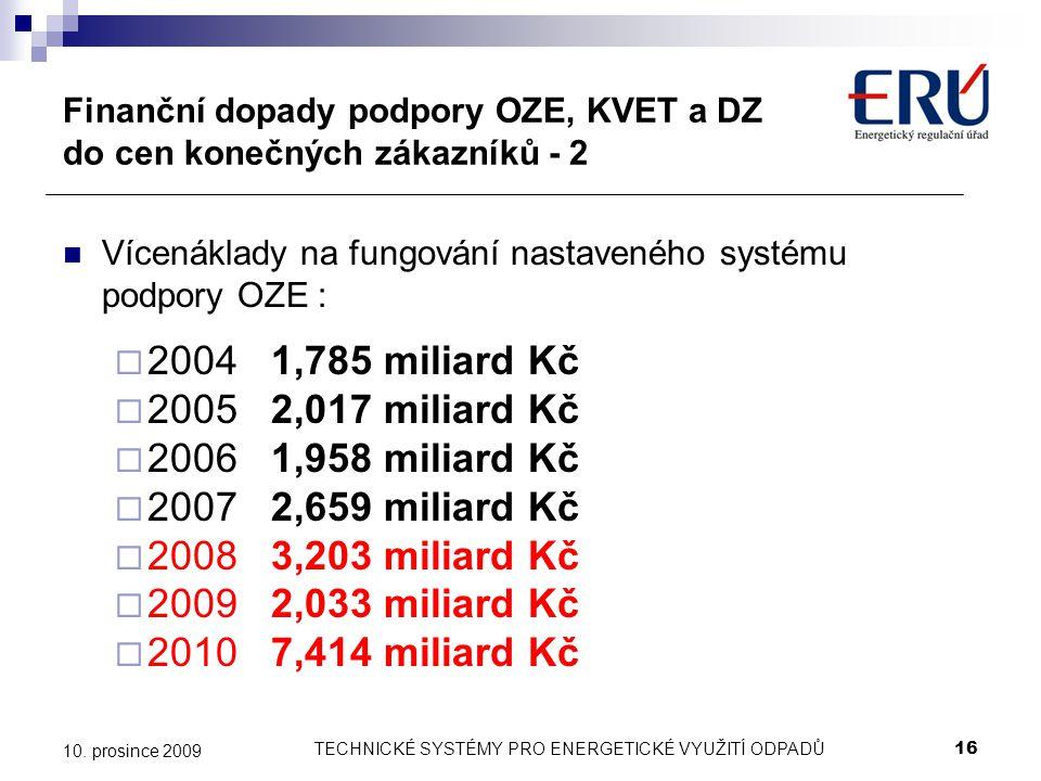 Finanční dopady podpory OZE, KVET a DZ do cen konečných zákazníků - 2