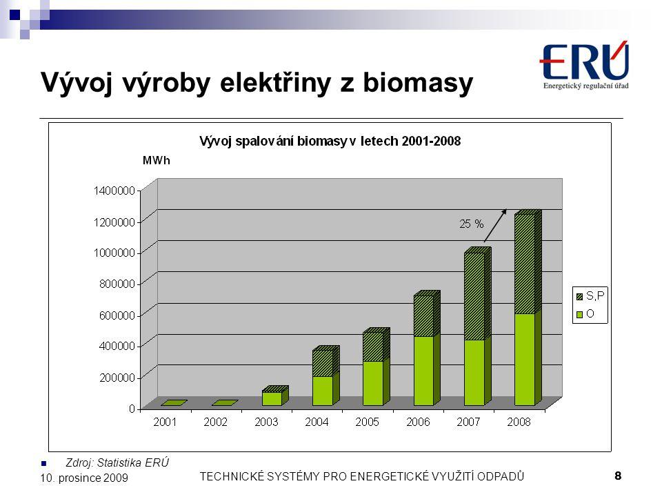 Vývoj výroby elektřiny z biomasy